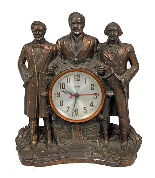 Political clock