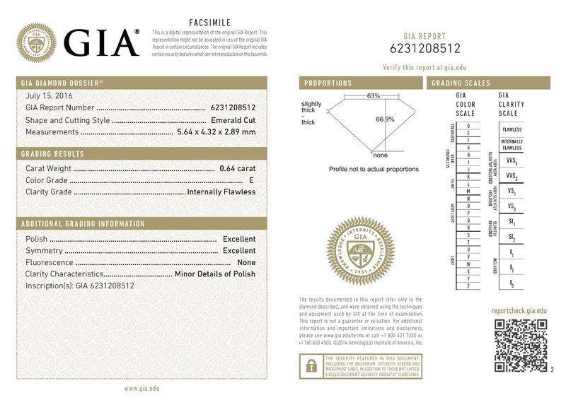 GIA/Emerald/E/IF/0.64Ct