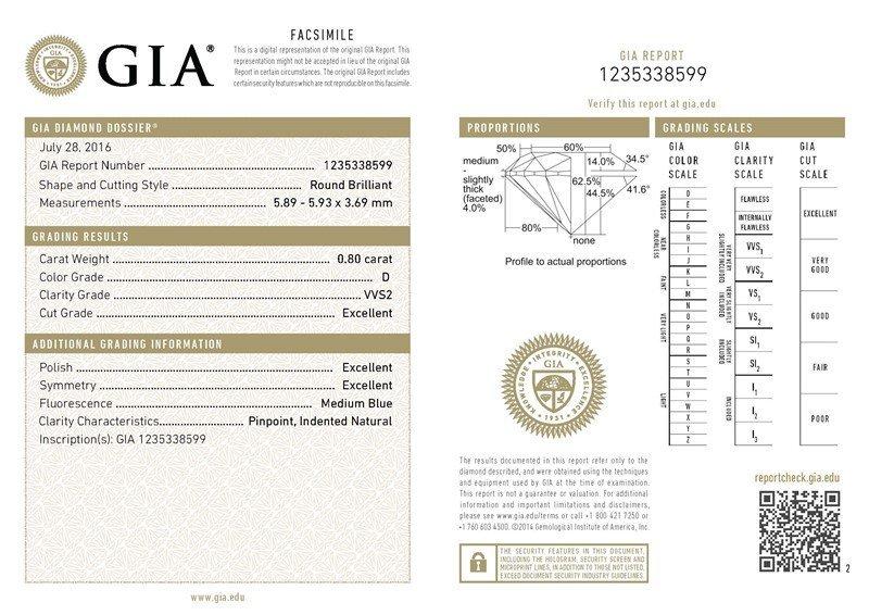 GIA/Round/D/VVS2/0.8Ct