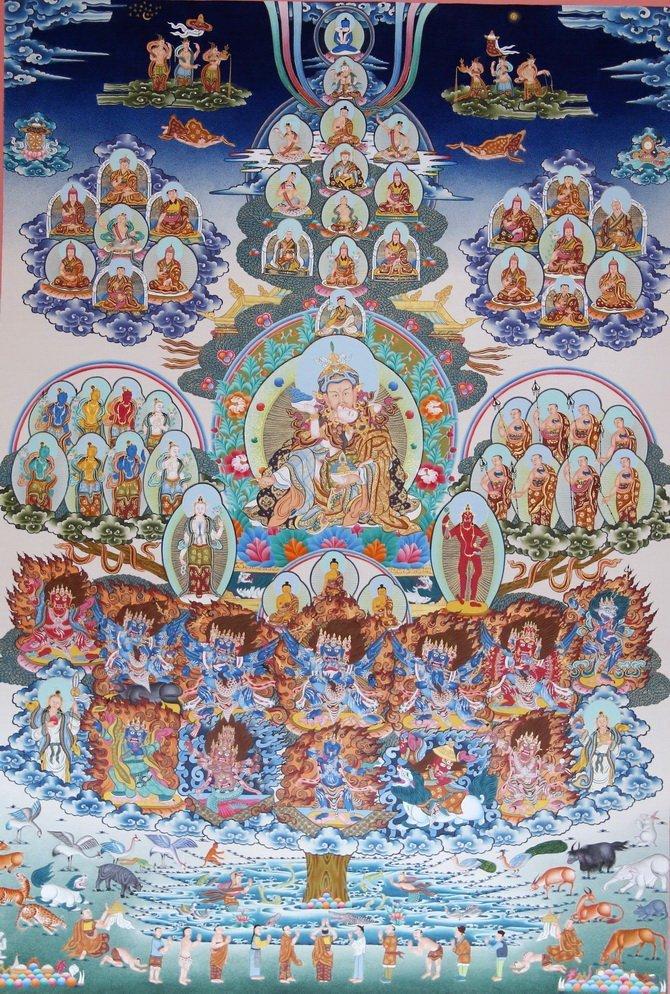 Nepal Hand-painted Thangka Buddha Had