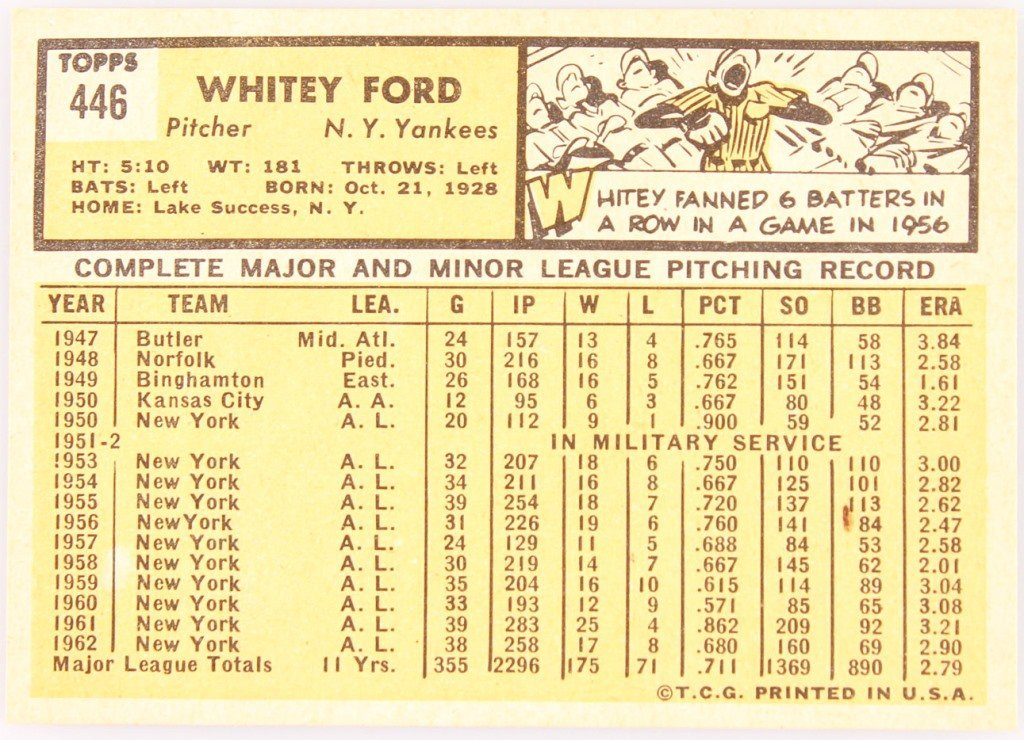 1963 TOPPS 446 WHITEY FORD BASEBALL CARD - 2