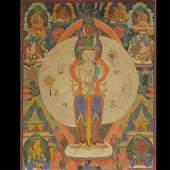 Large Antique Thangka