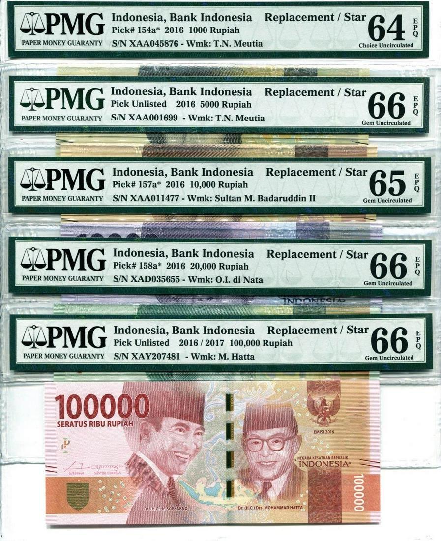 Indonesia 2016/17, 1000,5000,10000,20000,100000 Rupiah