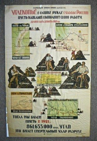 Russian Civil War Poster, Dated 1921