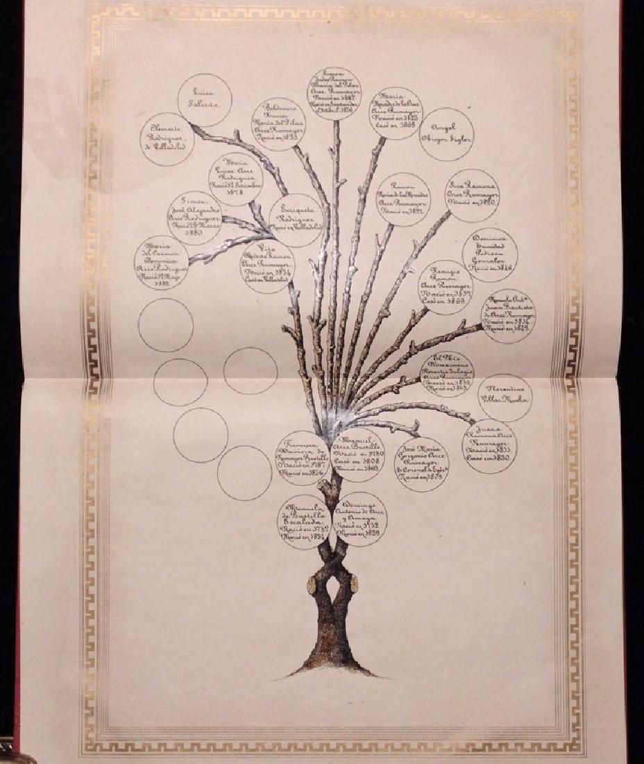 [Genealogy, Spain]  Familias de Castaneda
