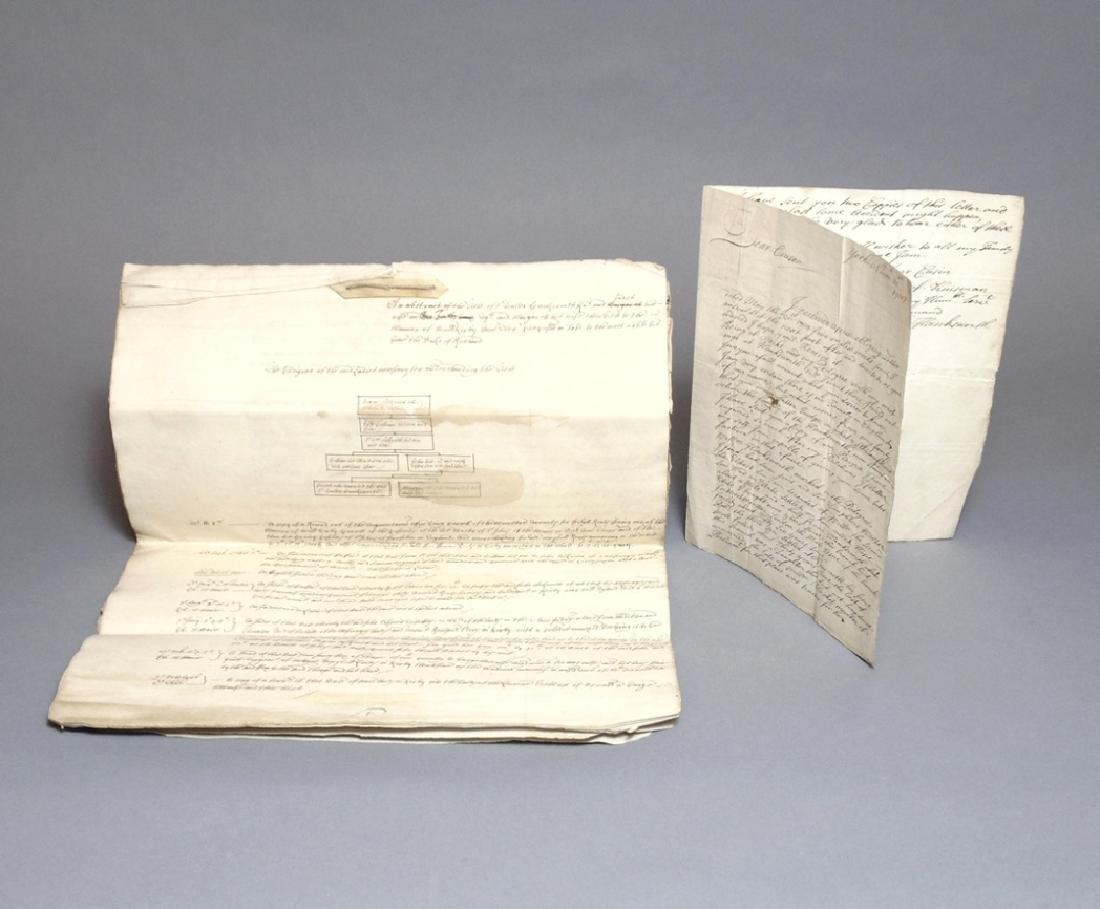 [Hawkesworth Baronetcy]  Manuscript Pedigree