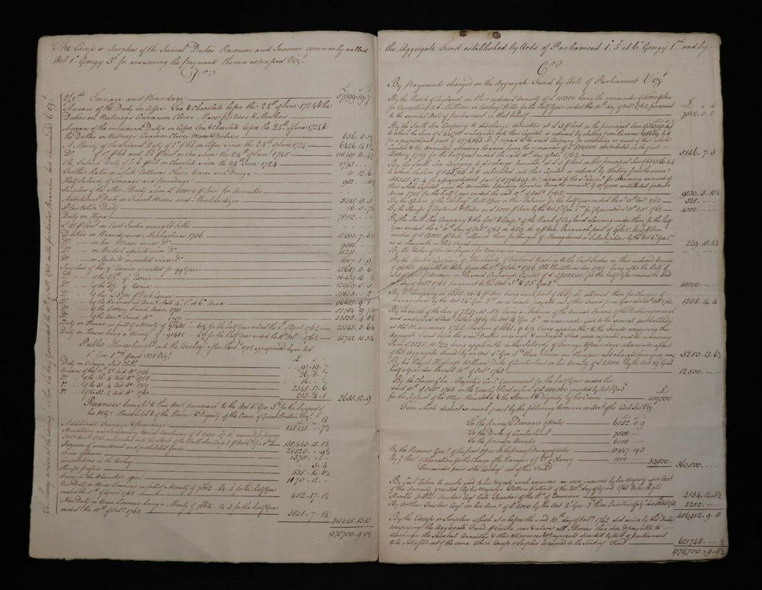 [British Trade, Colonies]  Large 18th c. Manuscript