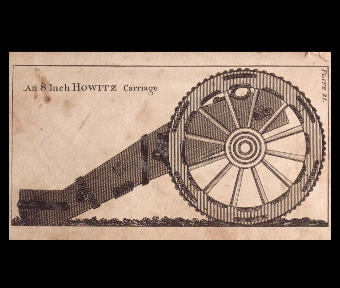 Stevens' System For…Artillery.  1797