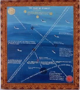 186: Howard Finster. The Chart of Eturnety.