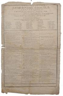 1785 Boston Broadside Harvard Massachusetts