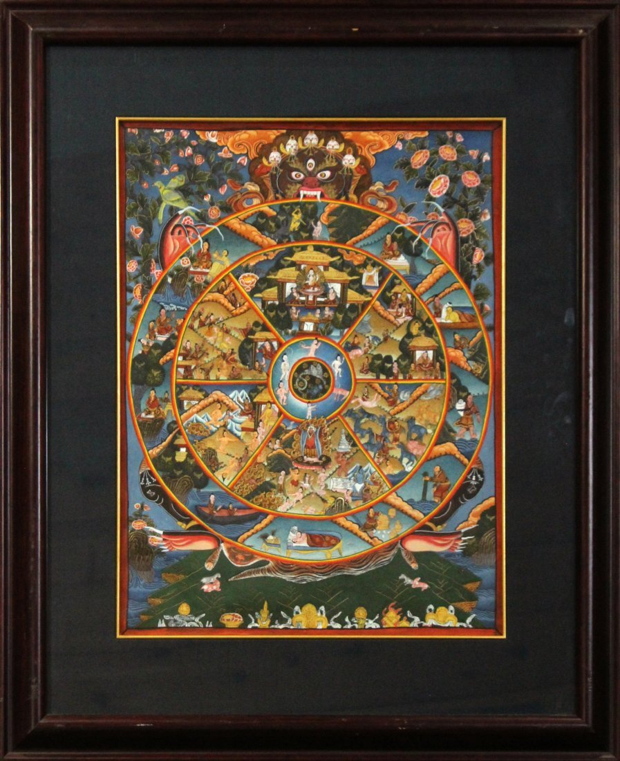 Tankah Circle of Life, Fine Detail Painted on Silk