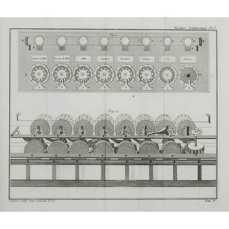"Rare Six-Digit ""Pascaline"" Calculator by B. Pascal - 9"