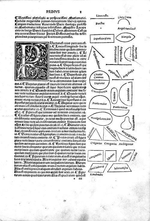 716: Euklid: Opera a Campana translata. Fragment 1509