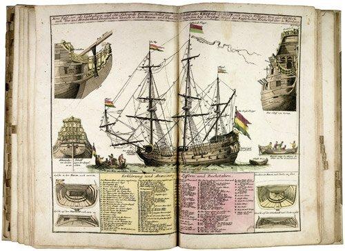 19: Weigel, Christoph: Atlas scholastichodoeporicus