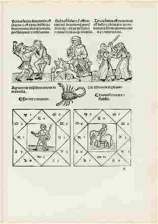 1053: Angelus, Johannes: Astrolabium. Augsburg, Ratdolt