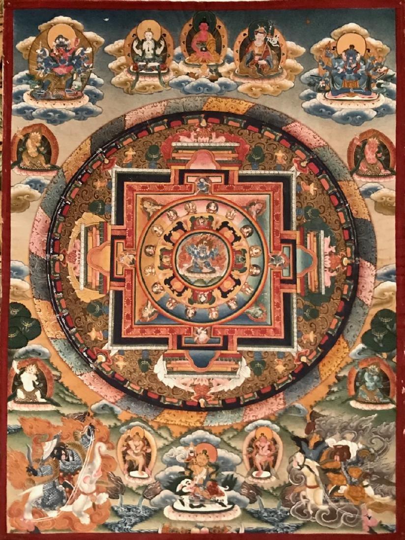 Tibetan Buddhist Heruka Mandala Thangka Painting