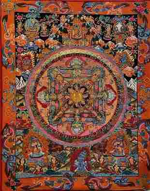 Tibetan Buddhist Mandala Painting