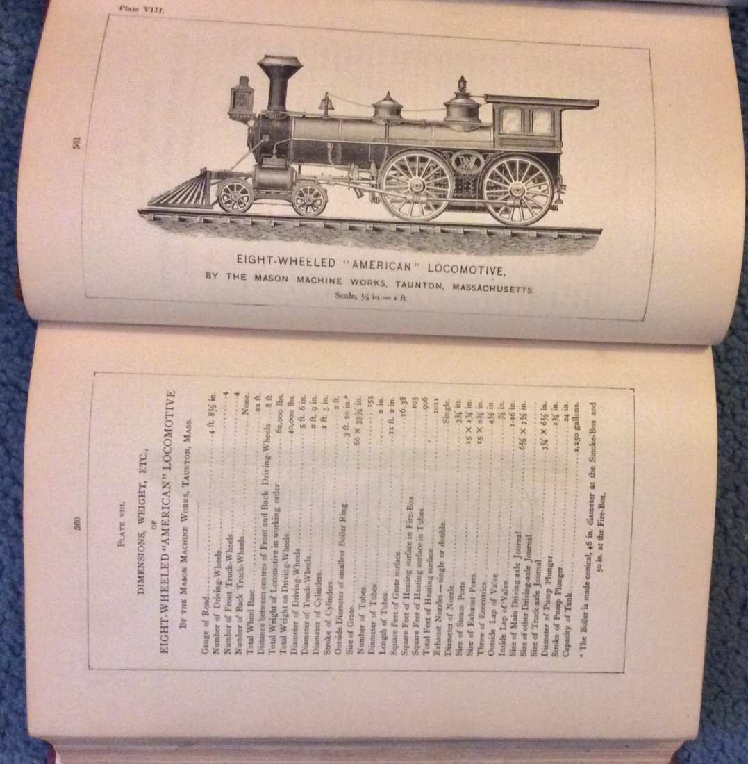 ANTIQUE 1875 Heavily Illustrated Locomotive Technical - 5