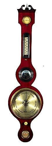 024: English barometer, by Richard Grant first quarter
