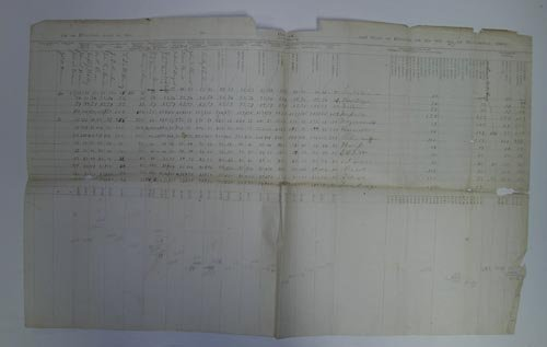 4215: (ABRAHAM LINCOLN) 1864 ELECTION DOCUMENT
