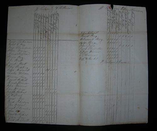 4217: (ABRAHAM LINCOLN) 1840 ELECTION MANUSCRIPT DOC