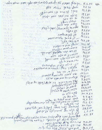 4804: DAVID BEN-GURION AUTOGRAPH DOCUMENT - 1956