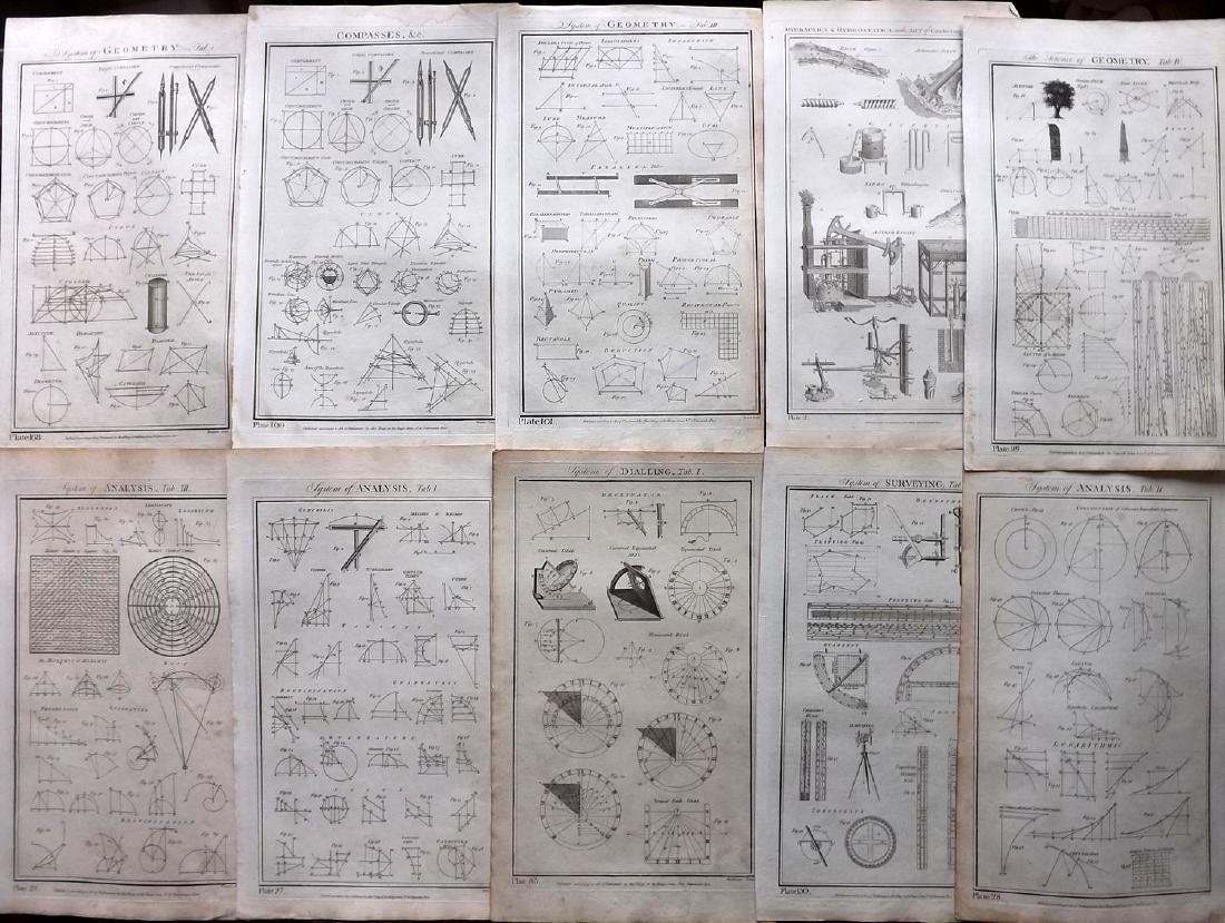 Royal Cyclopaedia C1790 Lot of 10 Folio Science Prints
