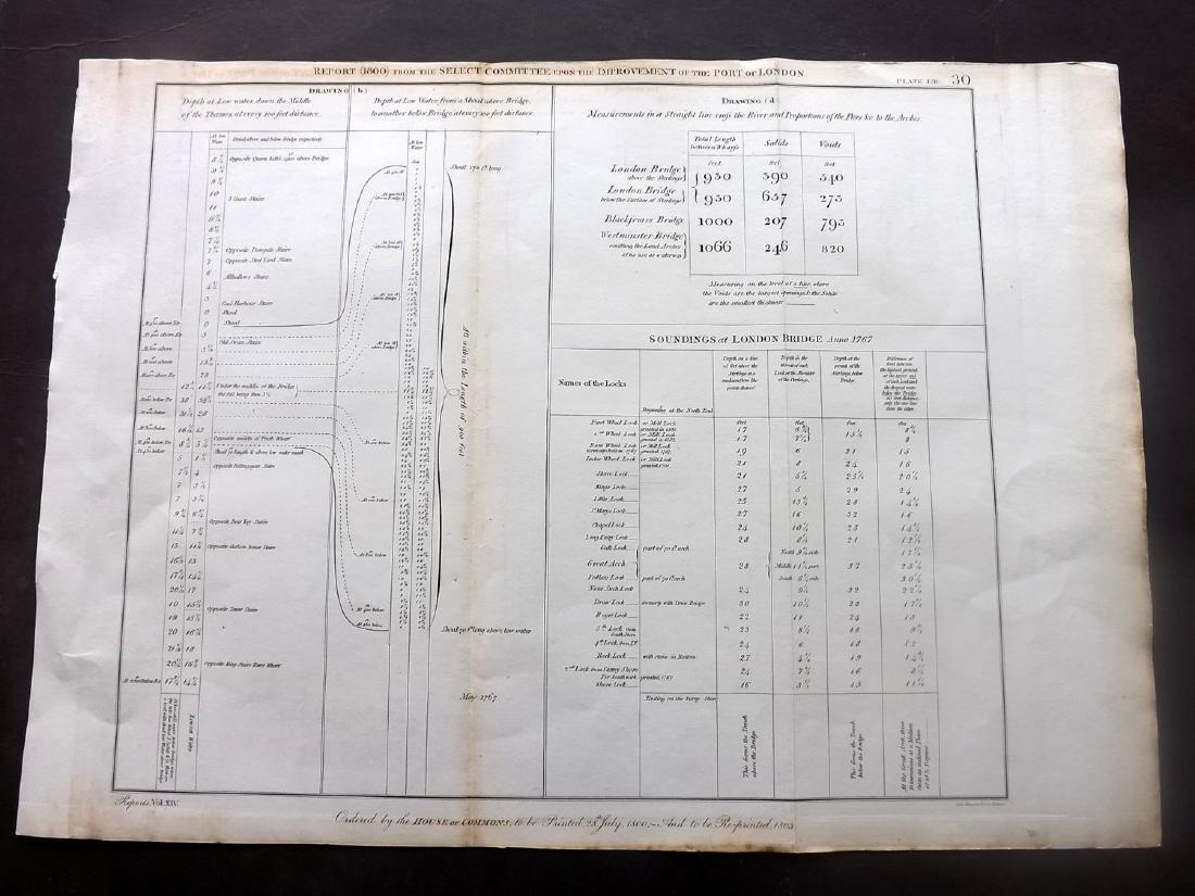 London 1803 LG Architecture Designs. Lot of 7 - 5