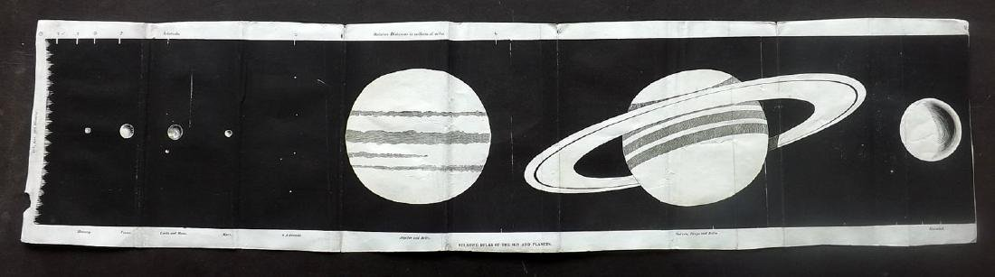 Astronomy 1821 Large Print of Saturn & Jupiter Phillips