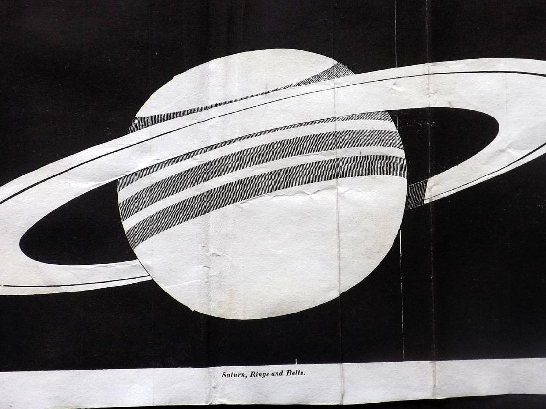 Astronomy 1821 Large Print of Saturn & Jupiter Phillips - 2