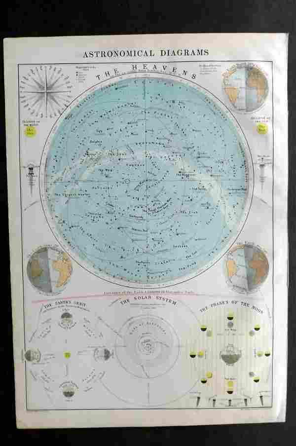 Philip, George C1900 Celestial Astronomy Map