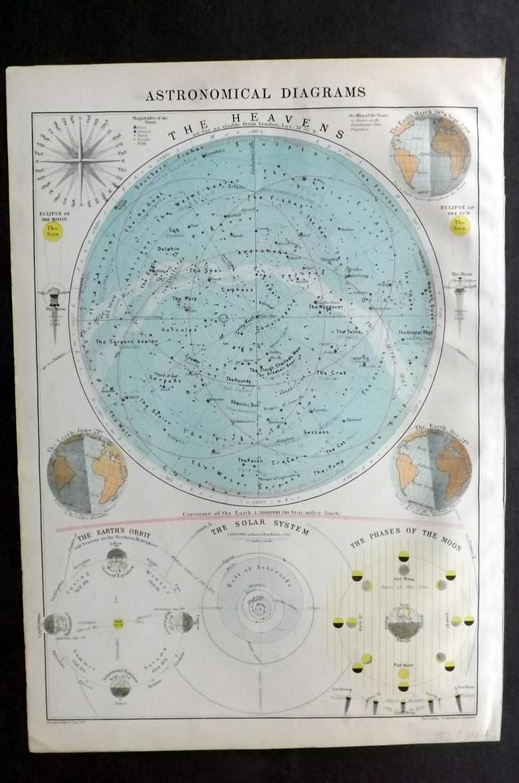 Philip, George C1900 Celestial Astronomy Map