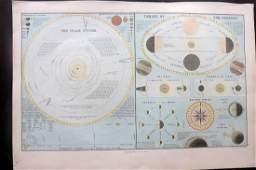 Black & Bartholomew 1882 Astronomy Celestial Map