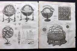 Russell, S. (Pub) 1806 Pair of Prints. Globes Orrery