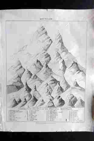Wilkes, John 1817 Antique Mountain Chart