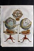 Wilkes, John 1807 HCol Astronomy Print. Sphere Globe