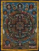 Tibetan Thangka Buddhist Mandala Painting on Silk