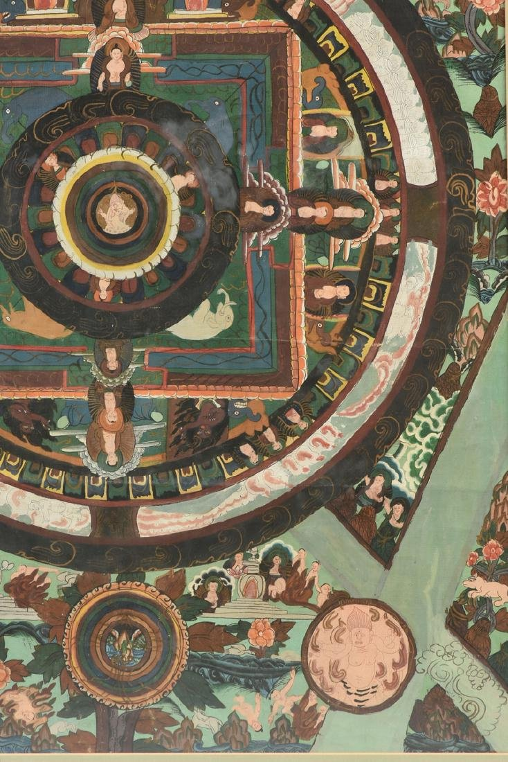 A GROUP OF TWO EAST ASIAN THANGKAS, 20TH CENTURY, - 7