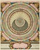 """AN ANTIQUE MAP, """"Chronoscopium Encyclicum quo Tempes"""