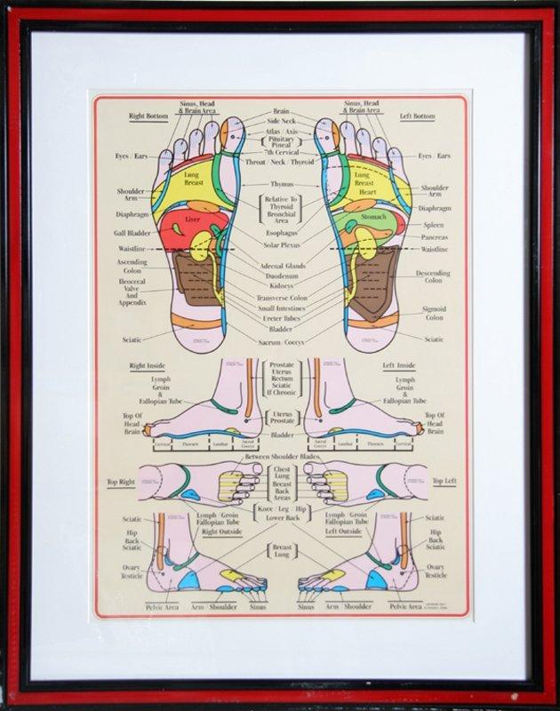 Dwight Byers, Reflexology, Poster