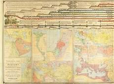 925C Adams Sebastian A Chronological Chart