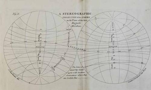 3C: Churchman (John) The Magnetic Atlas,1794