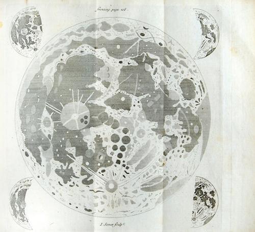 8C: Keill.Intro.True Astronomy,1st,1721