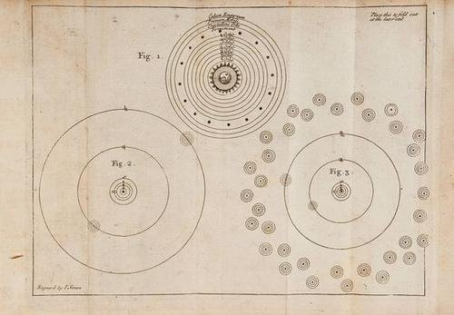 405: Derham Astro-Theology 1715