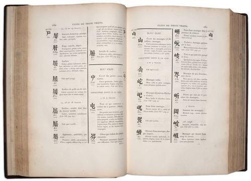 160: Guignes Dictionnaire Chinois, 1813