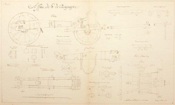 16D: Ballada (Alexandre) Matériel de l'Artillerie