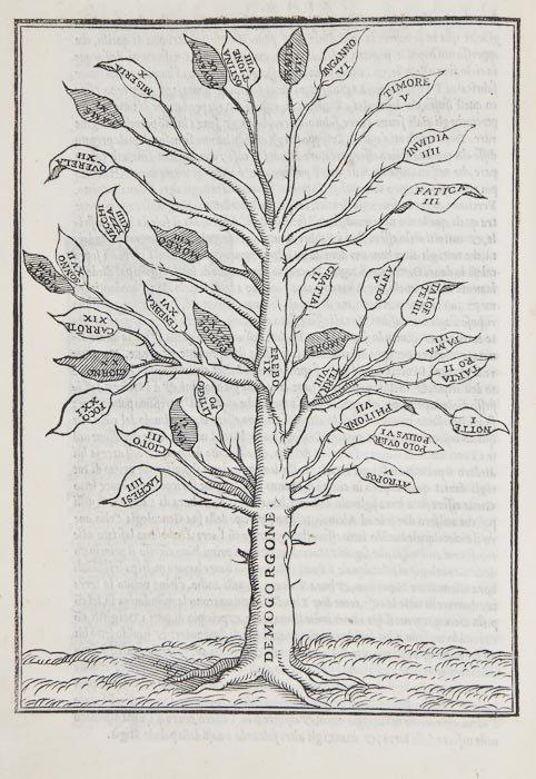 4: Boccaccio (Giovanni) Geneologia de gli Dei i Quind