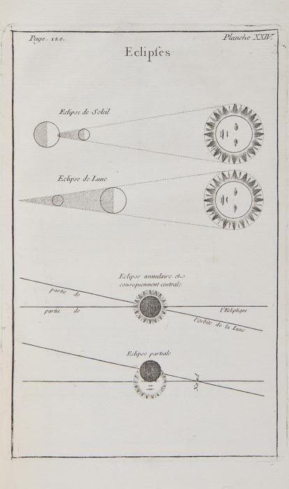 118: Astronomy.- Dicquemare (Jacques-François) La Conno