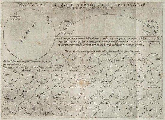 7: Galilei (Galileo) Istoria e dimostrazioni intorno