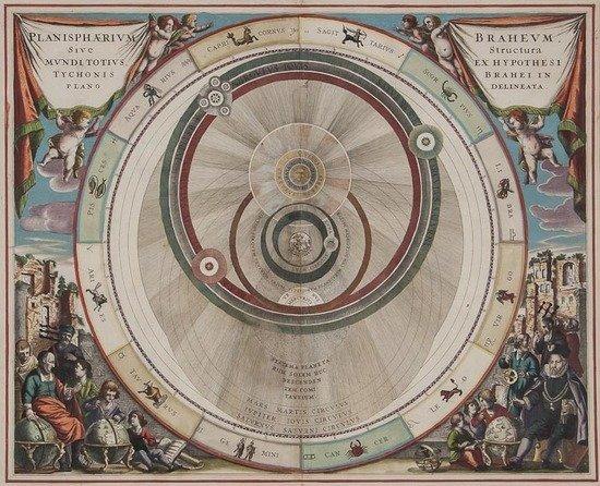 14: Cellarius (Andreas) Planisphærium Braheum